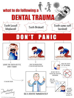 Dental trauma Tooth broken what to do Dentistsnearby mini