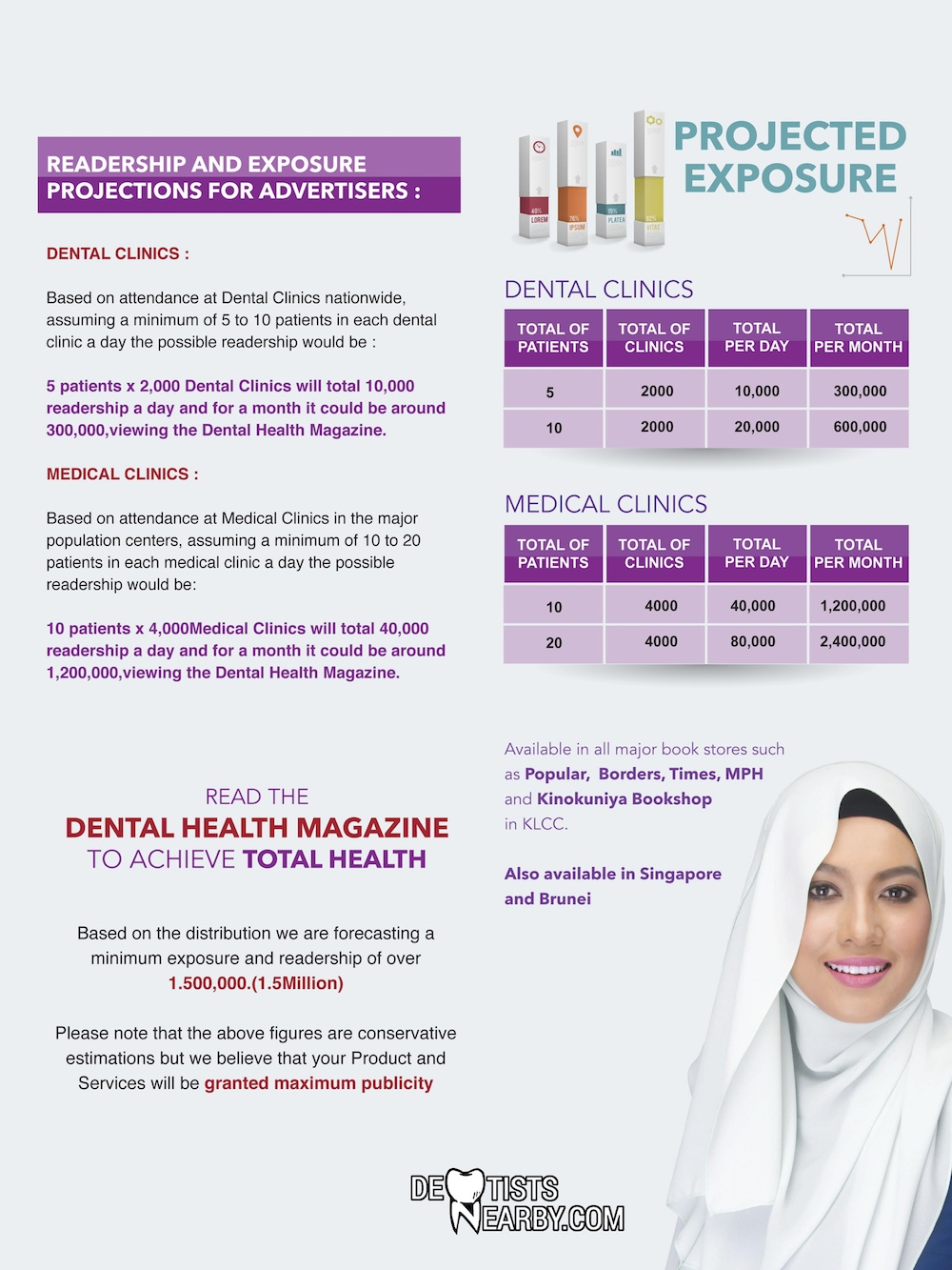dental-health-magazine-media-kit-2